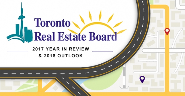 MARKET YEAR IN REVIEW AND OUTLOOK REPORT