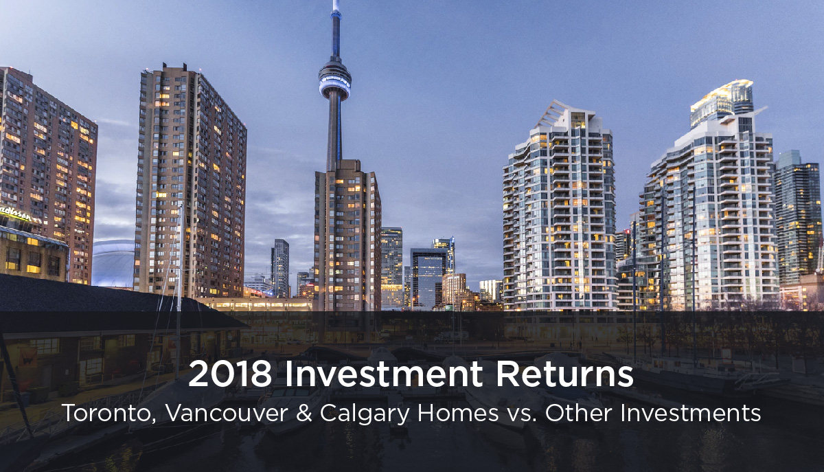 What Was the ROI on Canadian Real Estate in 2018?